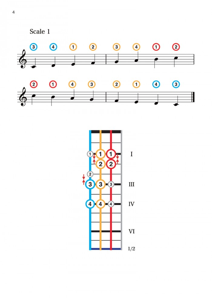 これは高音部記号で書かれたヴァイオリン用。このほかハ音記号で書かれたヴィオラ用、低音部記号で書かれたチェロ、コントラバス用がある。